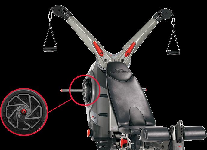 SpiraFlex resistance technology