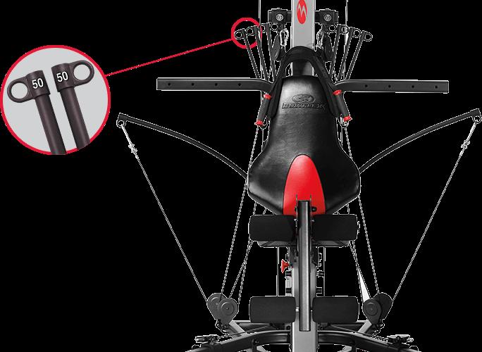 Power Rod resistance technology