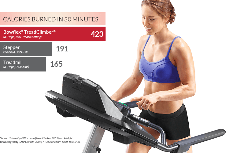 Burn more calories with a TreadClimber