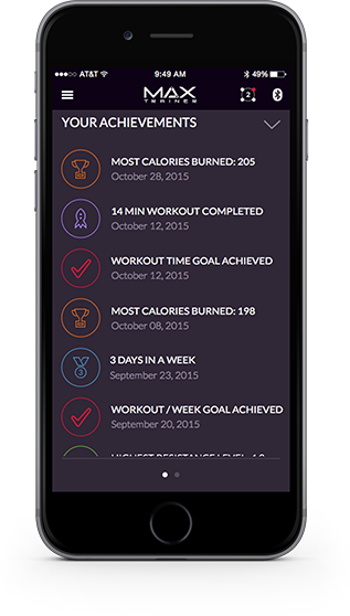 Max Trainer App - MyFitnessPal®